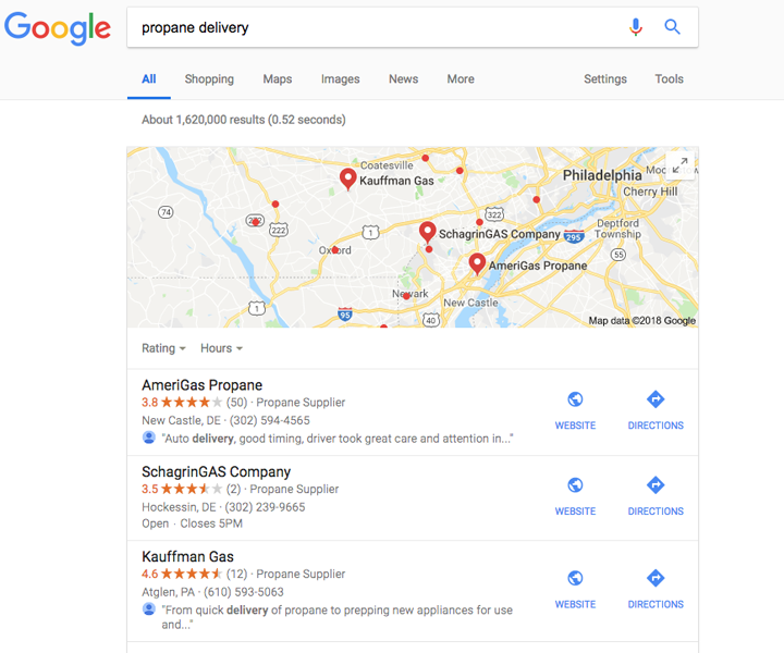 Google My Business Search