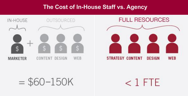 in-house-vs-agency.png