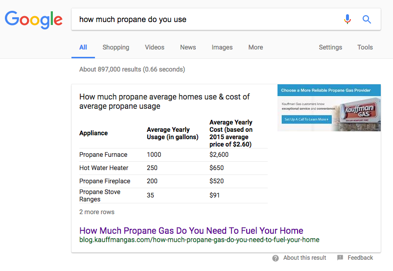 kauffman-case-study-google-featured-snippet-how-much-propane-do-you-use.png