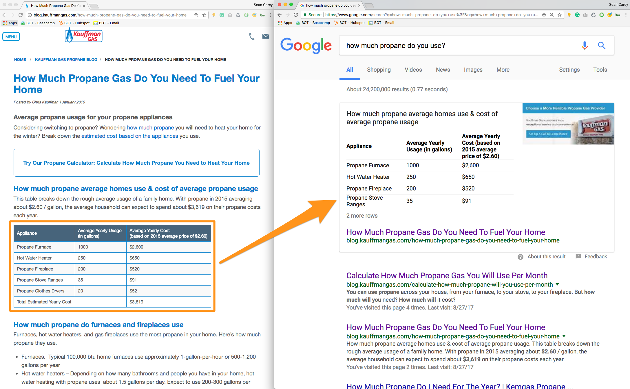 kauffman-gas-case-study-google-featured-snippet-extracting-data.png