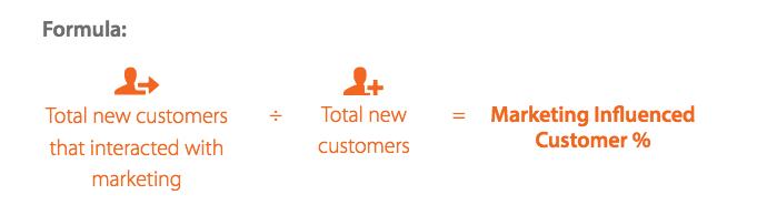 marketing-influenced-customer-percentage.png